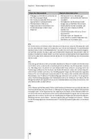Probeseiten probeseite_3_800495.pdf