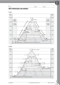 Probeseiten Probeseite 3 3-623-21011-0