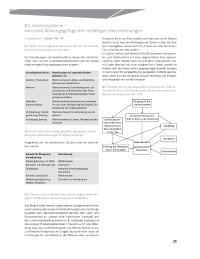 Probeseiten probeseite_1_104531.pdf