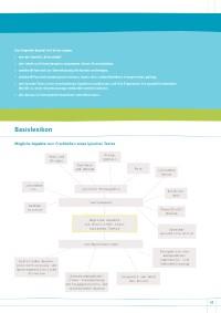 Probeseiten Probeseite_1_350448.pdf