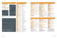 Probeseiten Formeln_Daten_S_52_53