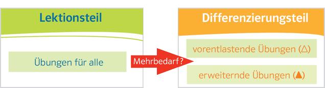 modell_diff.jpg