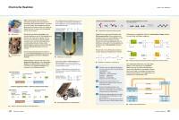 Probeseiten Elemente1_422_423