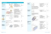 Probeseiten Formeln_Daten_S_20_21